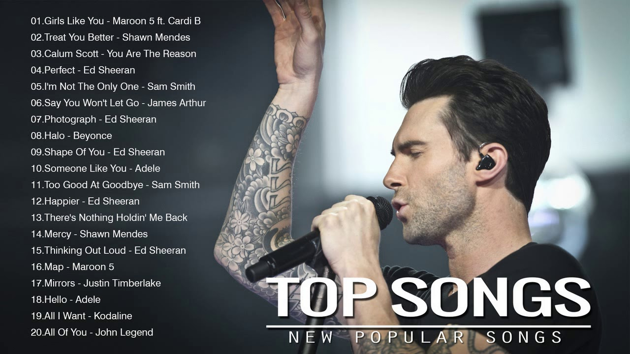Famous songs right now